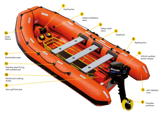 Picture of Inflatable Rescue Boat