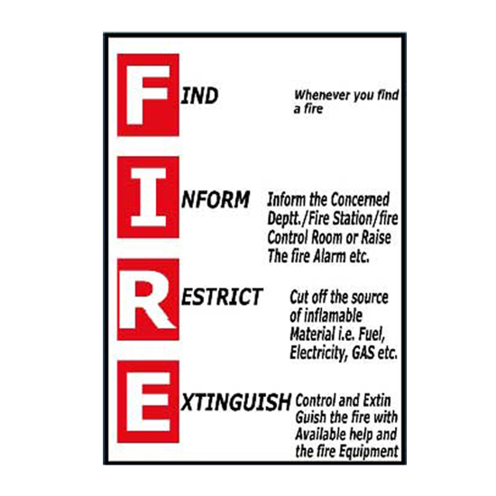 Picture of Fire Safety Guidelines Sign